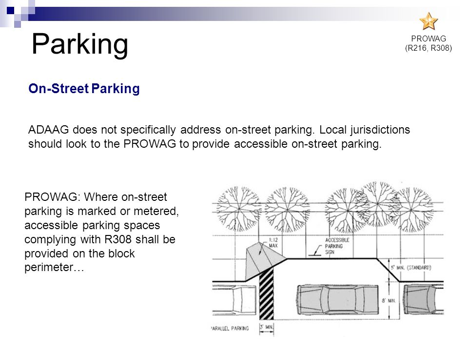 Parking On-Street Parking