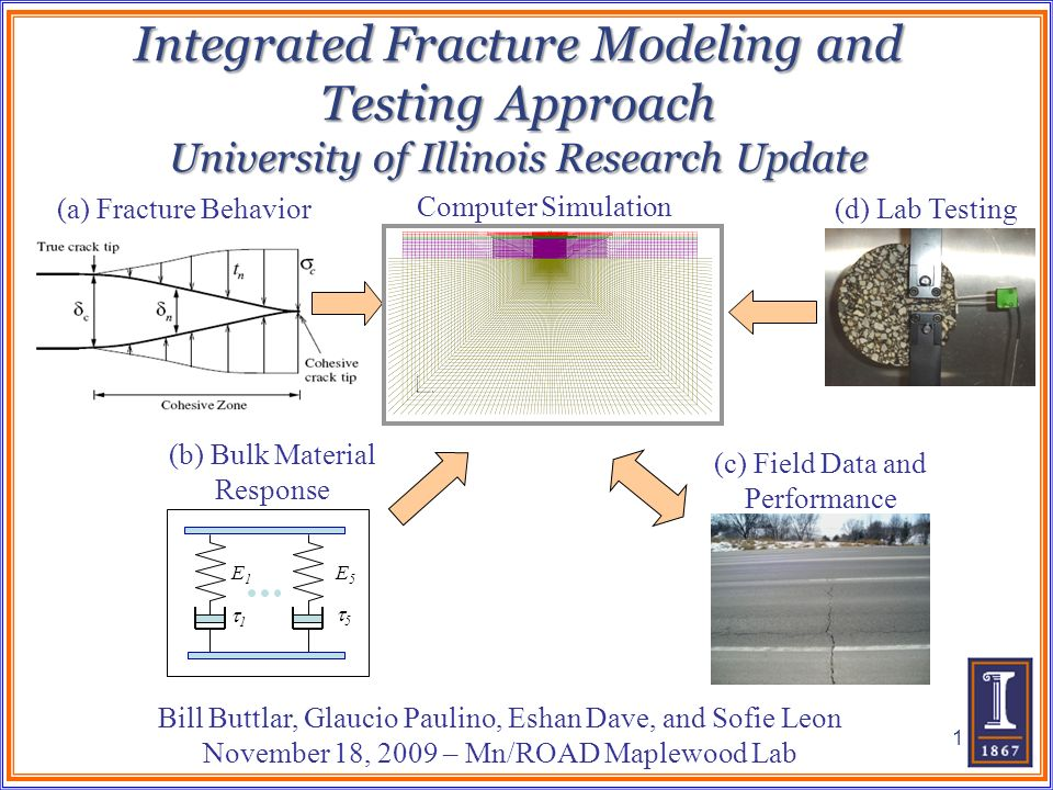 Integrated Fracture Modeling and Testing Approach University of Illinois Research Update
