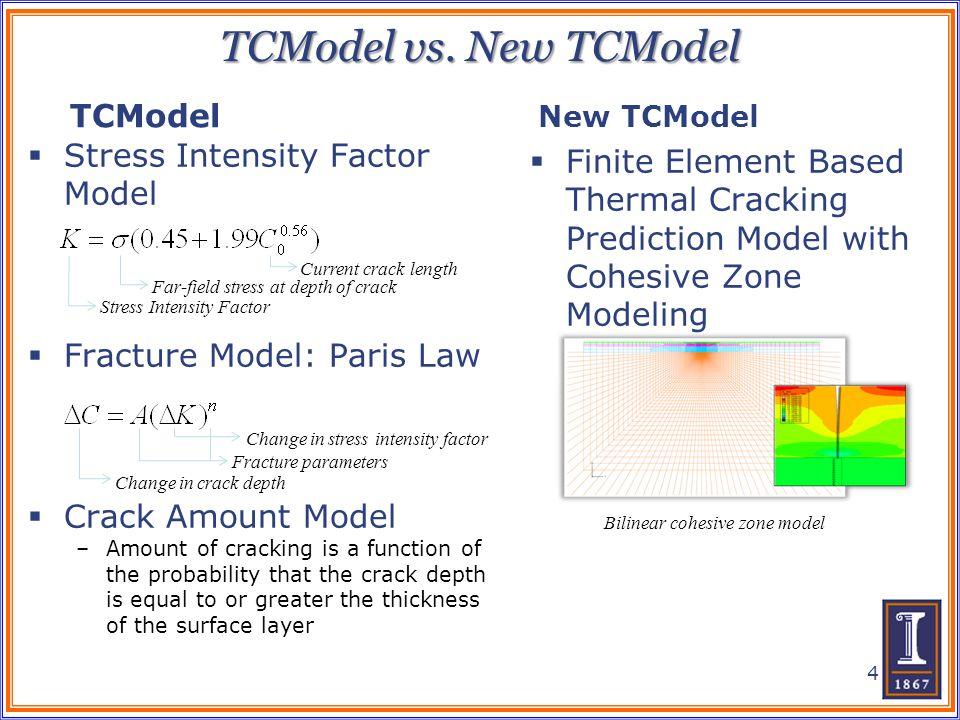 TCModel vs. New TCModel TCModel Stress Intensity Factor Model