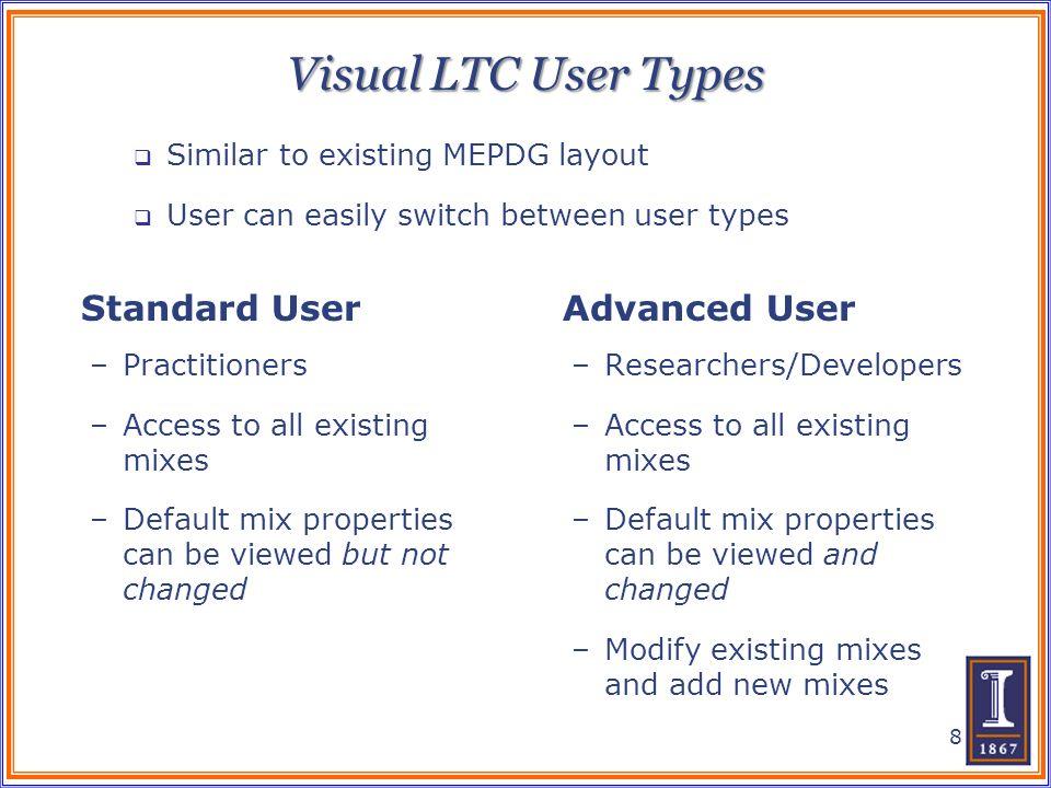 Visual LTC User Types Standard User Advanced User