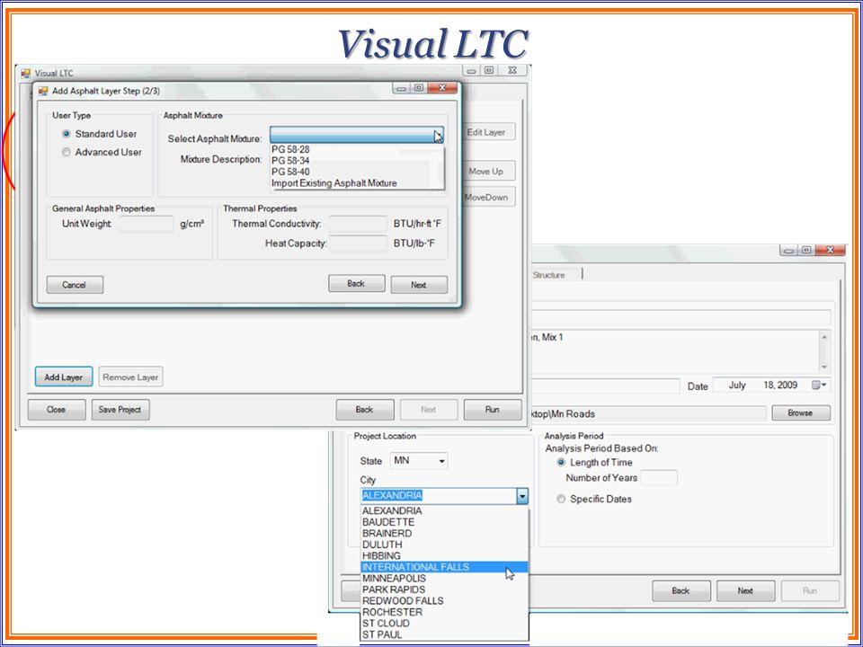 Visual LTC