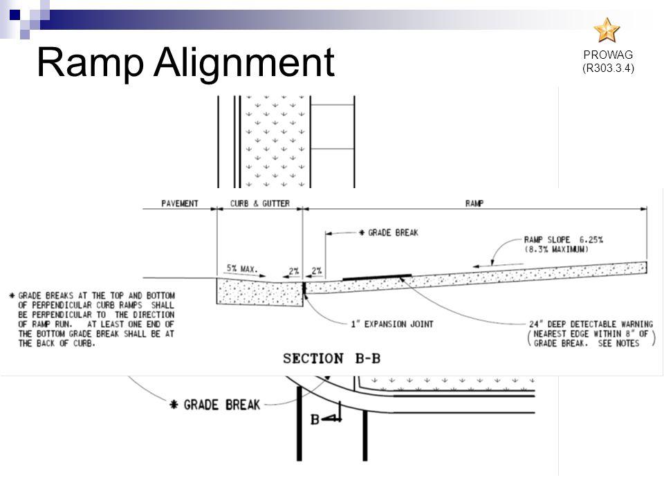 Ramp Alignment PROWAG (R303.3.4)