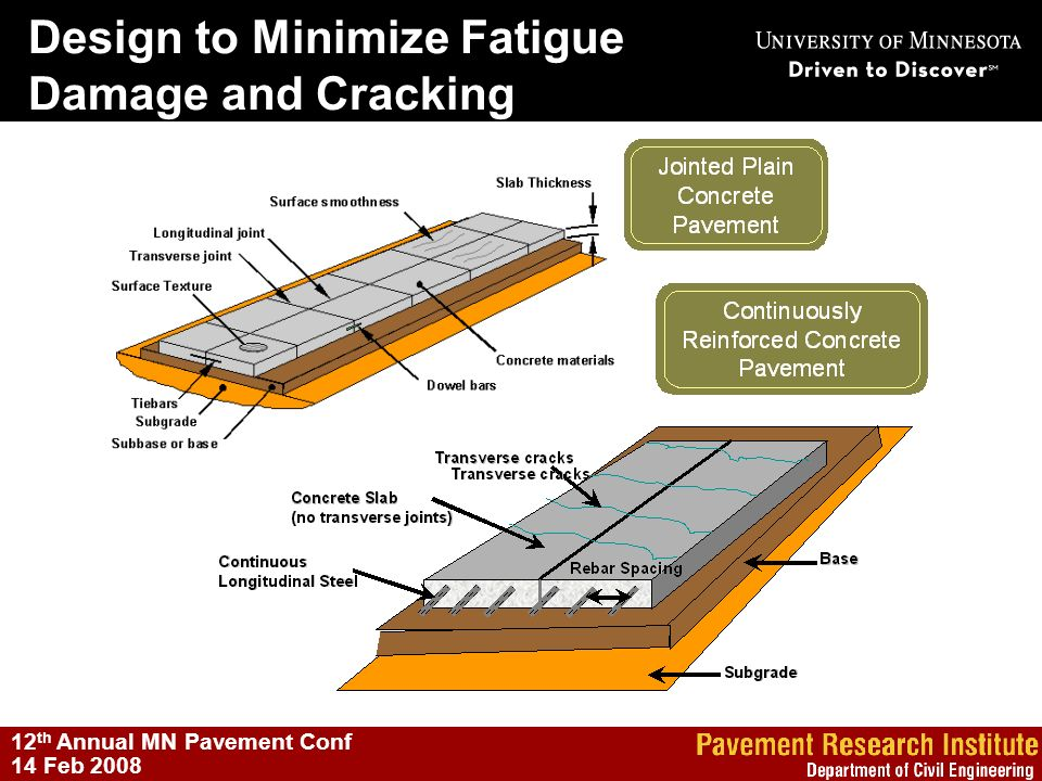 Design to Minimize Fatigue Damage and Cracking