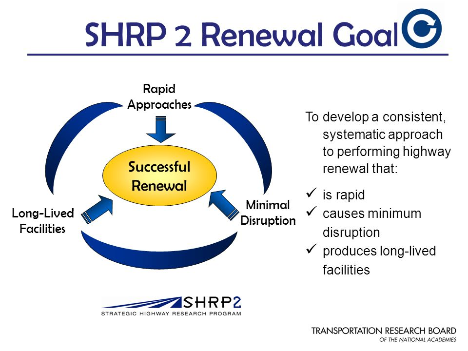 SHRP 2 Renewal Goal Successful Renewal Rapid Approaches