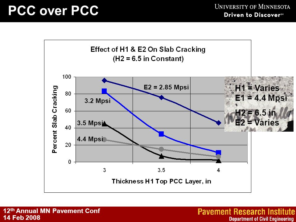 PCC over PCC PCC Lower Lift (JPCP, CRCP, RCC) H1 = Varies