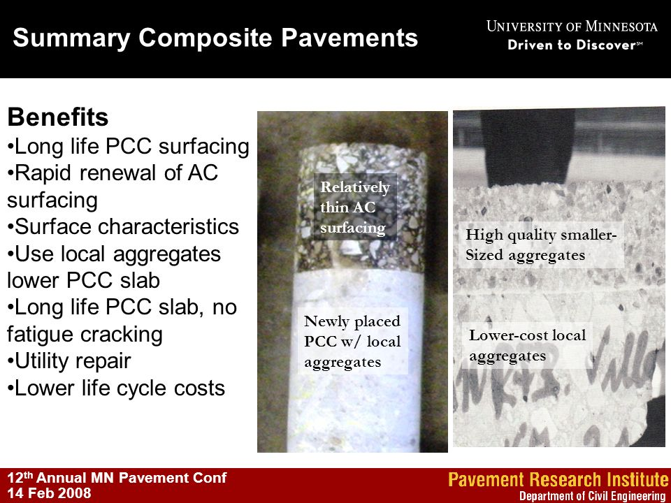 Summary Composite Pavements