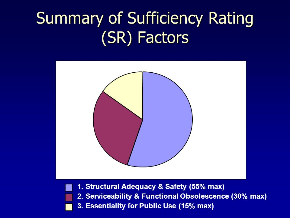Summary of Sufficiency Rating (SR) Factors