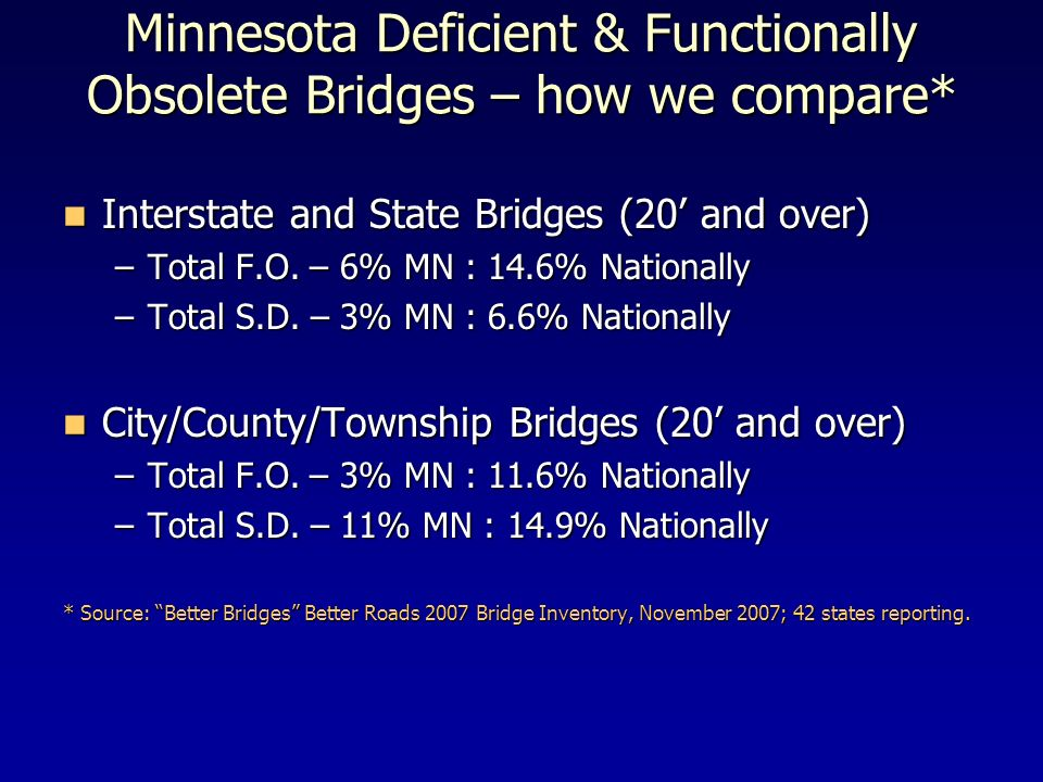 Minnesota Deficient & Functionally Obsolete Bridges – how we compare*