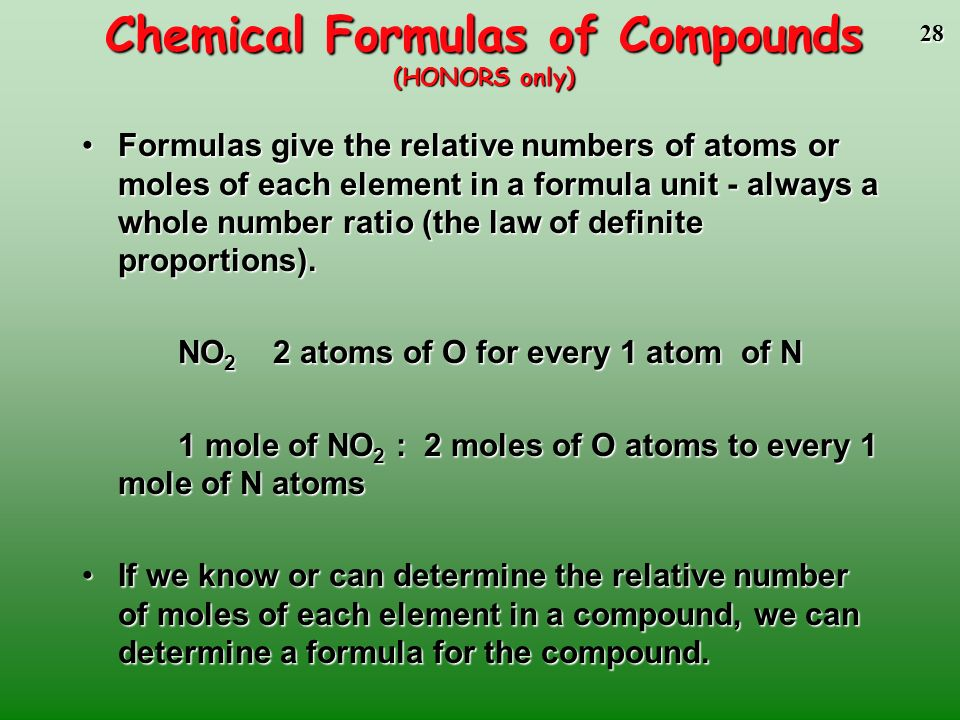 Chemical Formulas of Compounds (HONORS only)