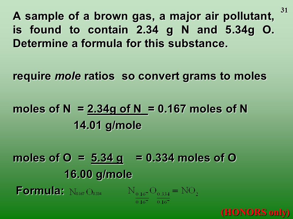 require mole ratios so convert grams to moles