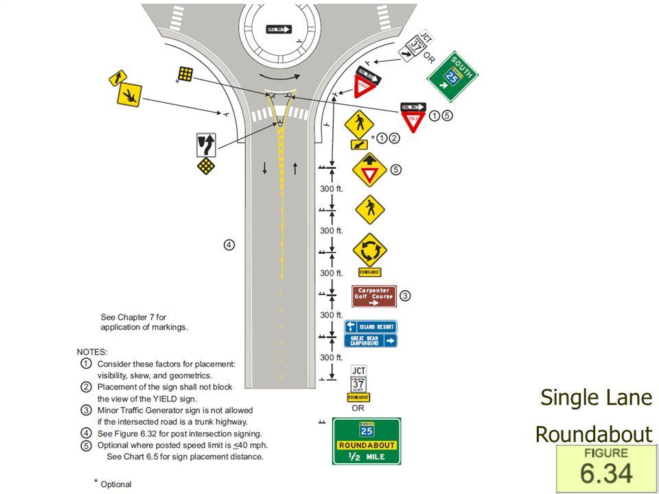 Single Lane Roundabout