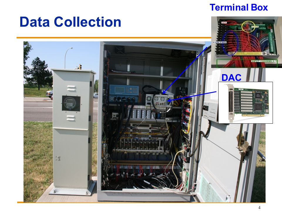 Terminal Box Data Collection DAC