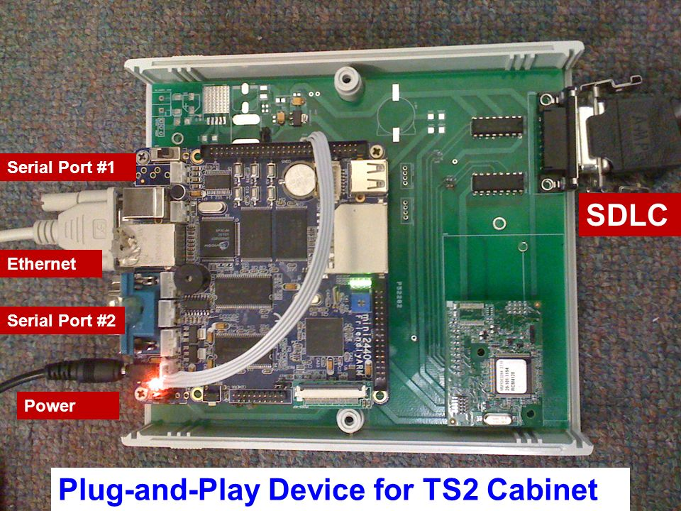 Plug-and-Play Device for TS2 Cabinet