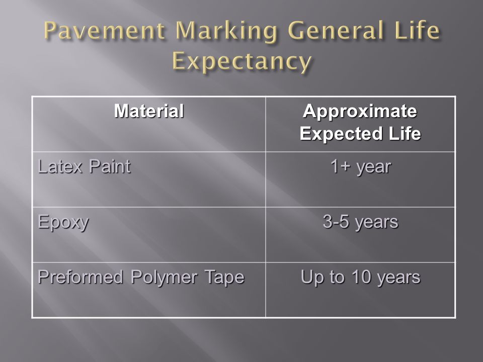 Pavement Marking General Life Expectancy