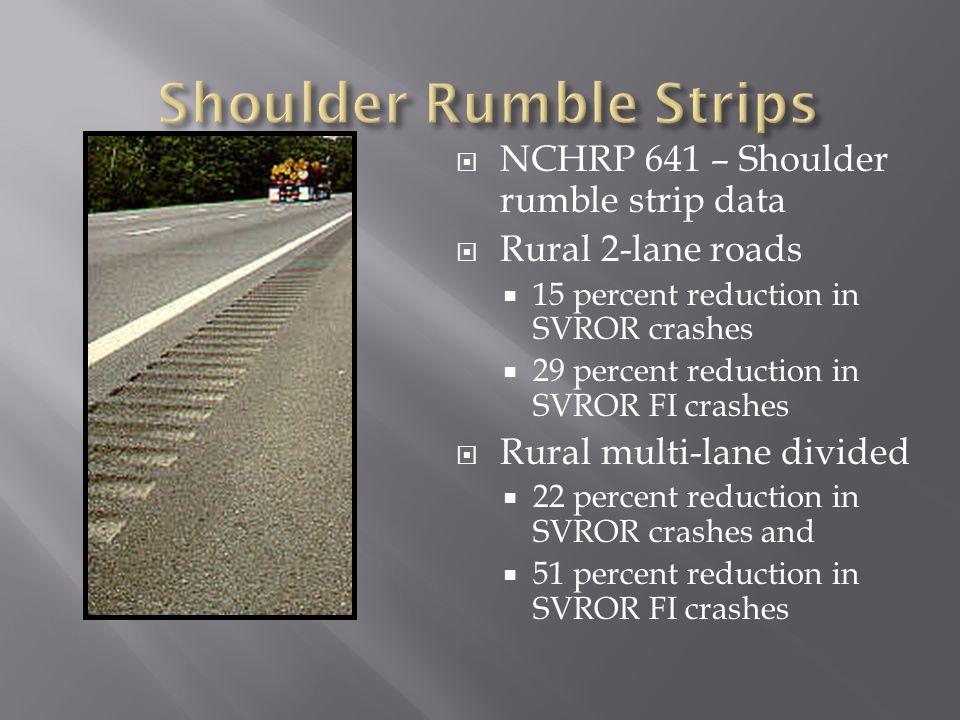 Shoulder Rumble Strips