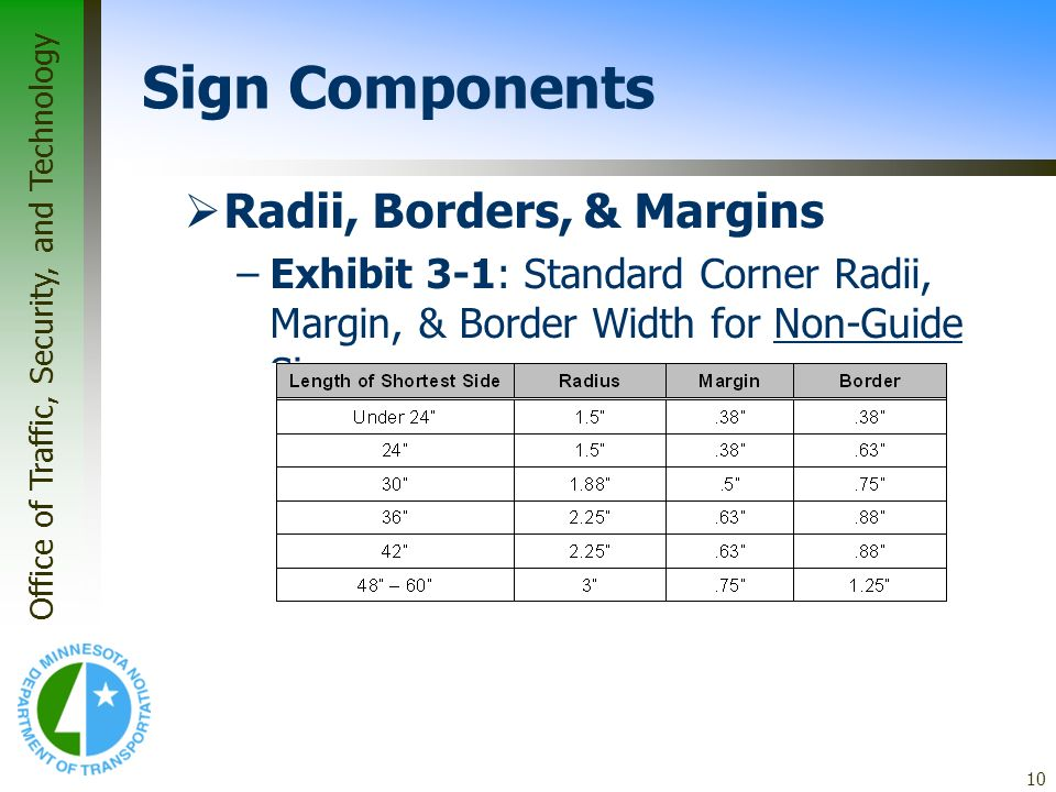 Sign Components Radii, Borders, & Margins