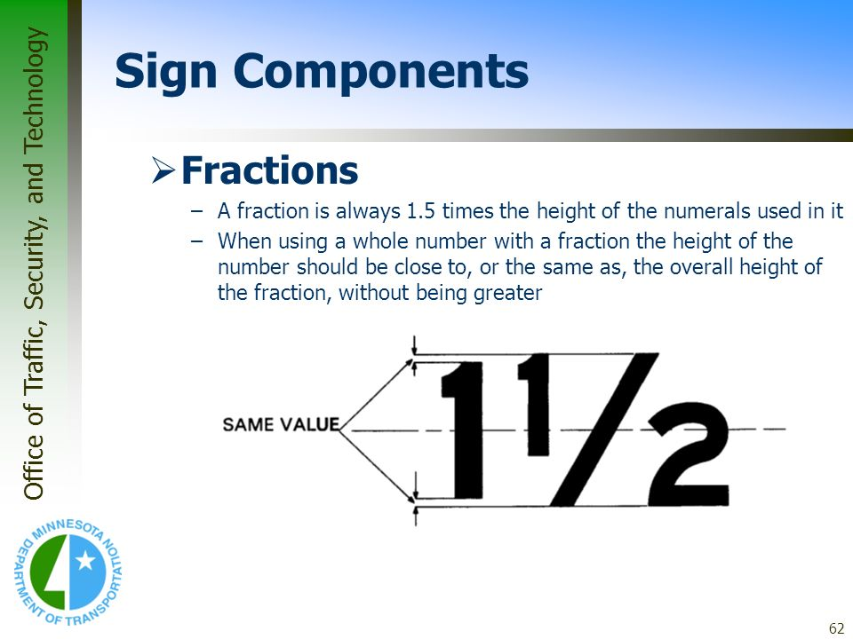 Sign Components Fractions