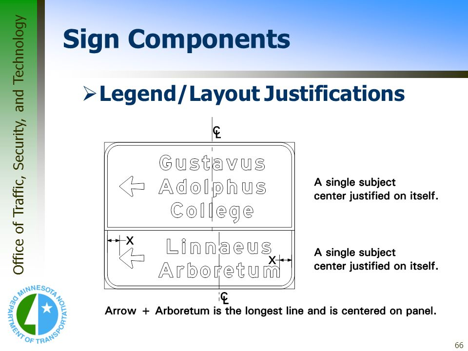 * 07/16/96 Sign Components Legend/Layout Justifications *