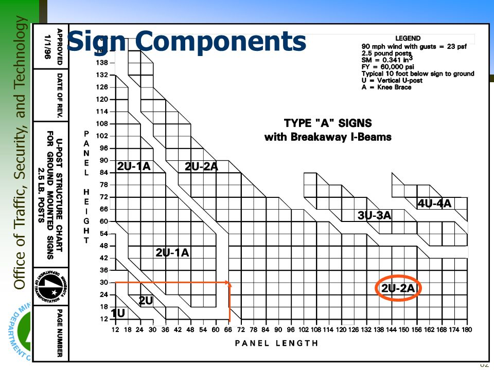 * 07/16/96 Sign Components *