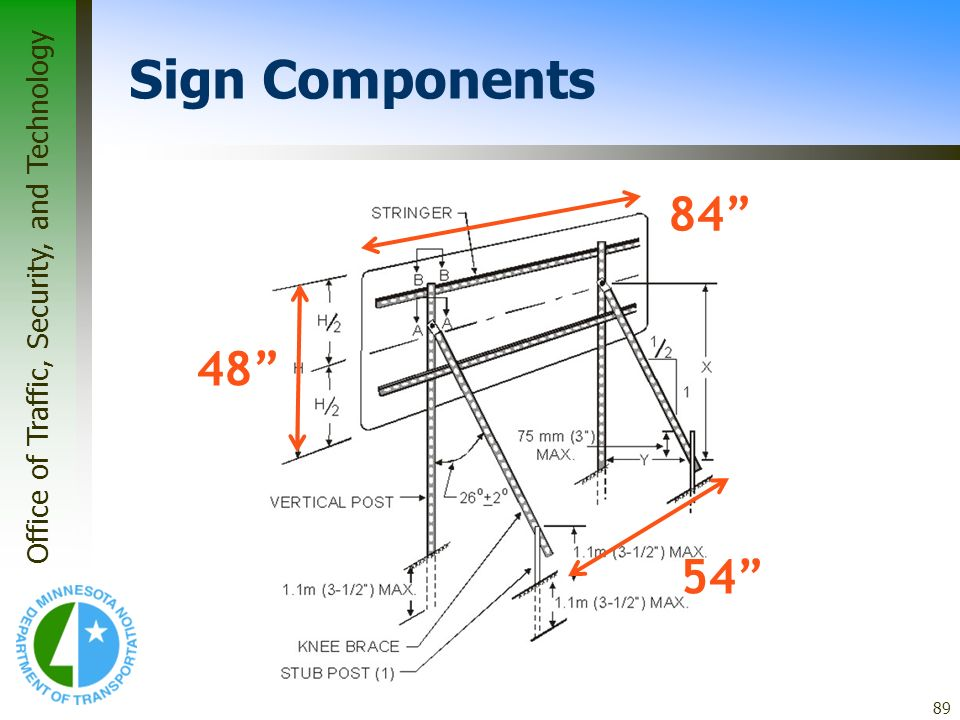 * 07/16/96 Sign Components 84 48 54 *
