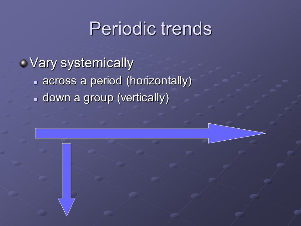 Periodic trends Vary systemically across a period (horizontally)