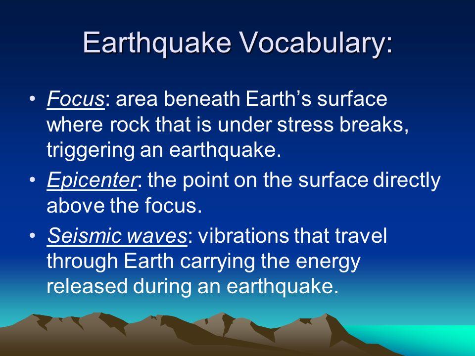 Earthquake Vocabulary: