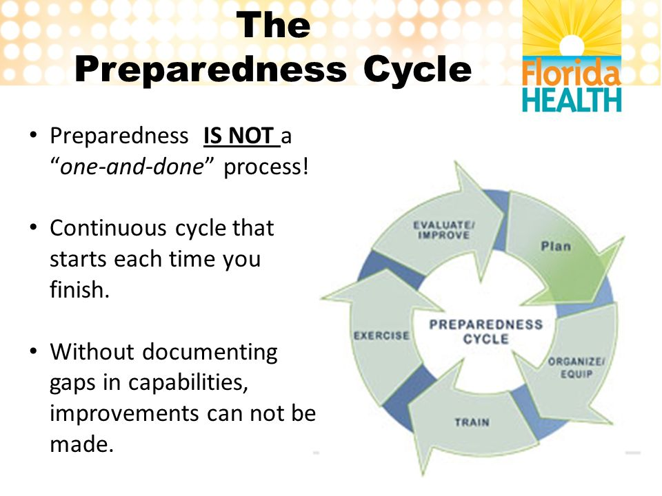 Public Health Planning Ppt Video Online Download