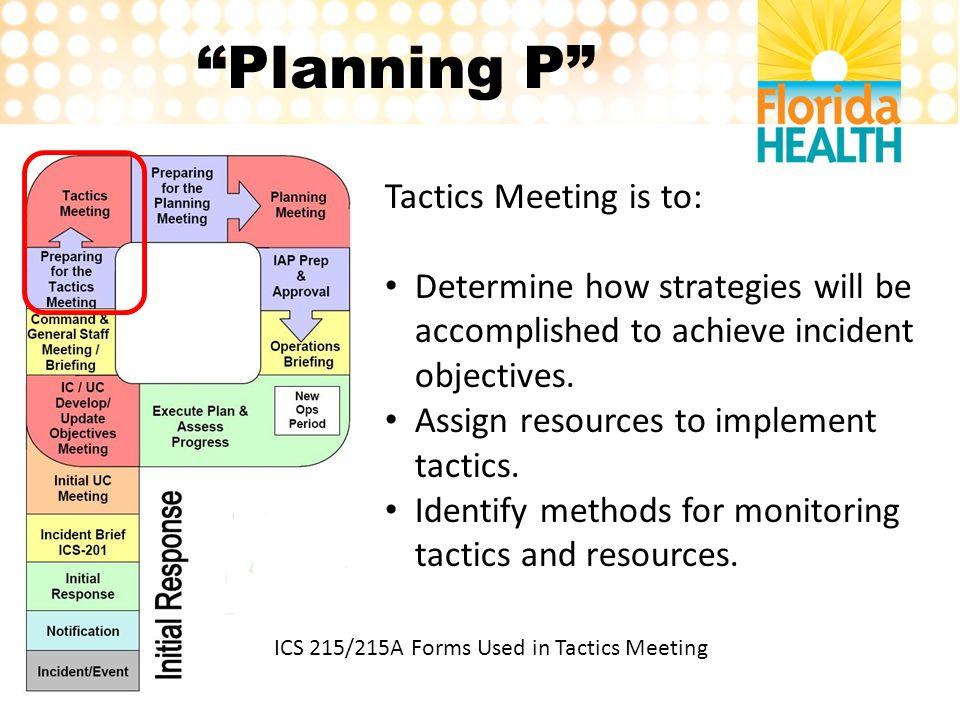 Public Health Planning - ppt video online download