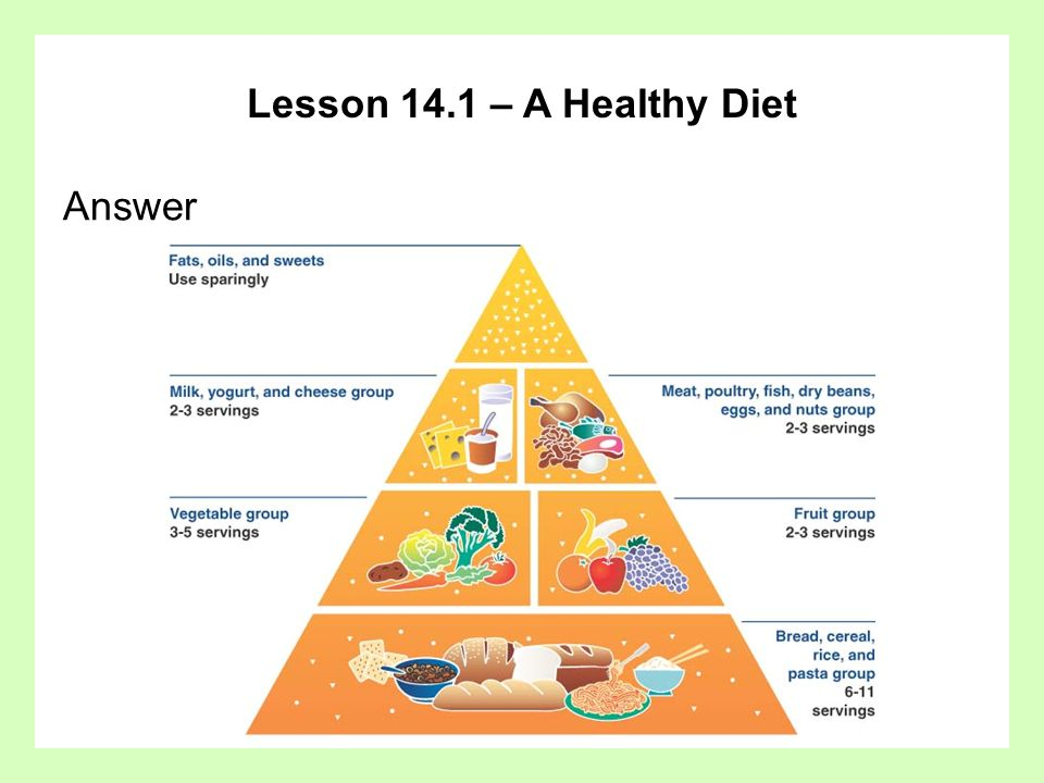 Lesson 14.1 – A Healthy Diet Answer