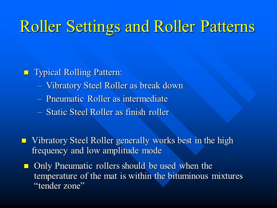 Roller Settings and Roller Patterns