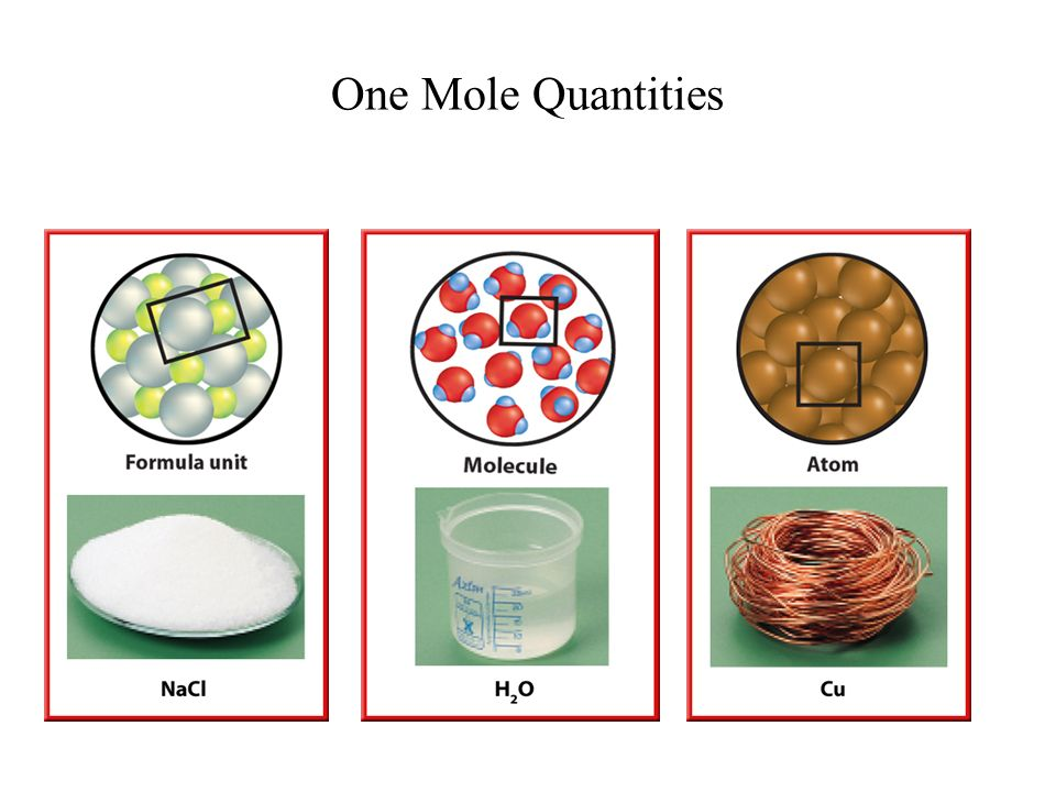 One Mole Quantities