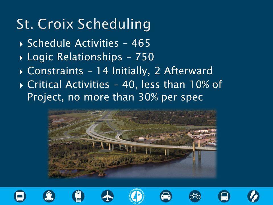 St. Croix Scheduling Schedule Activities – 465