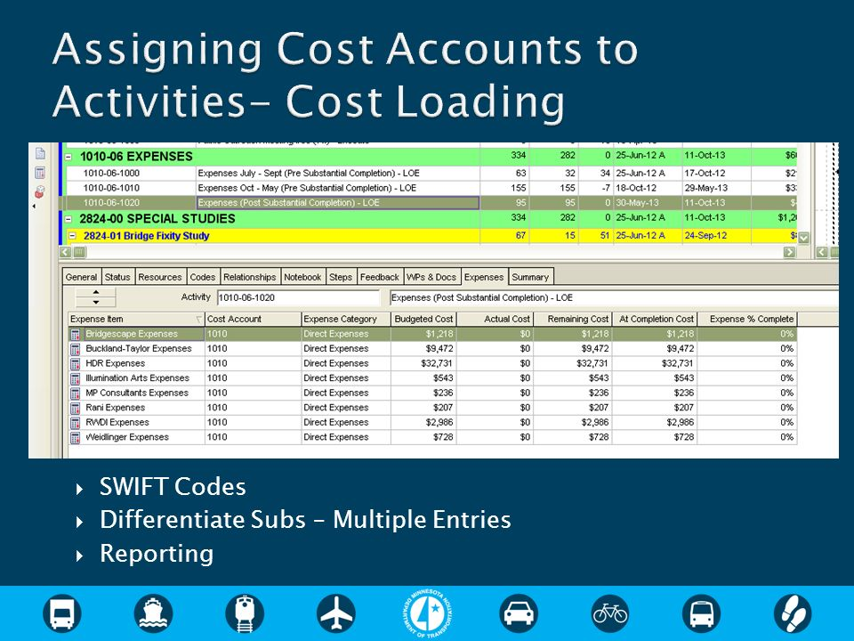 Assigning Cost Accounts to Activities- Cost Loading