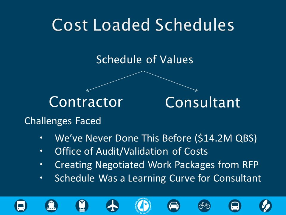 Cost Loaded Schedules Contractor Consultant Challenges Faced