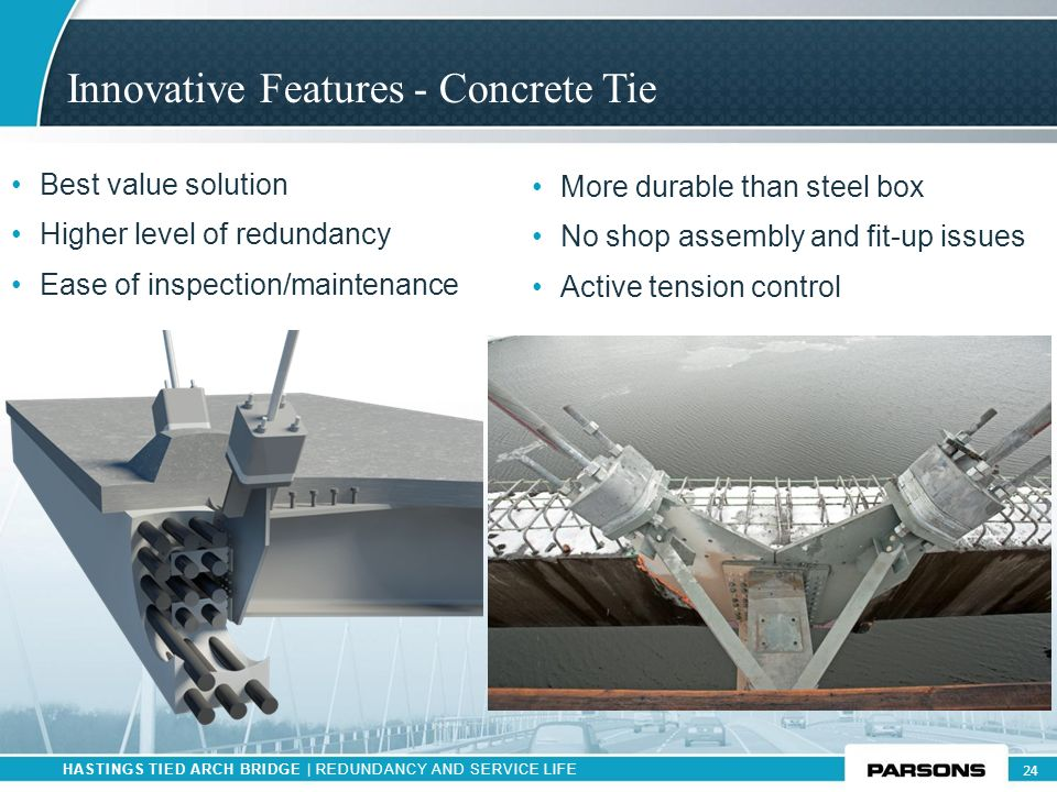 Innovative Features - Concrete Tie