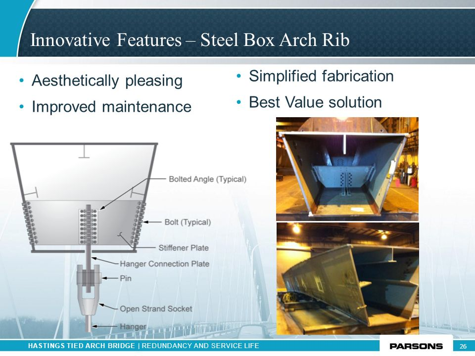 Innovative Features – Steel Box Arch Rib