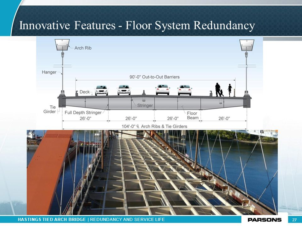 Innovative Features - Floor System Redundancy