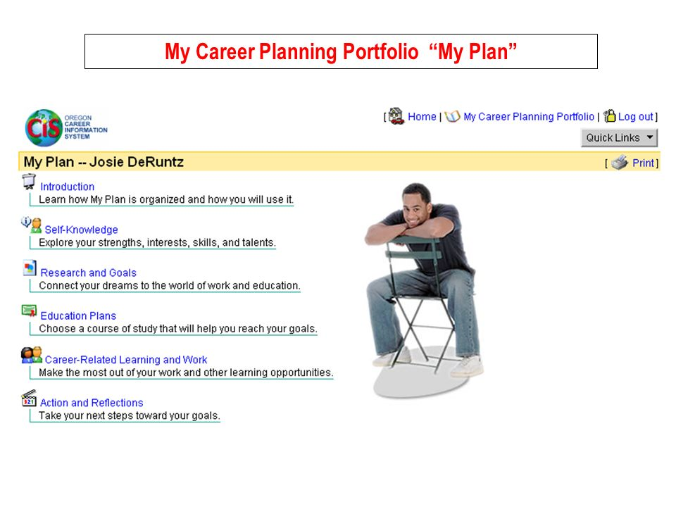 my career plan Myplancom is unquestionably the best resource on the internet for career and college information their long list of free services includes career profiles, career videos, salary data, college profiles, information on majors and degrees, financial aid advice, and career assessment tests.