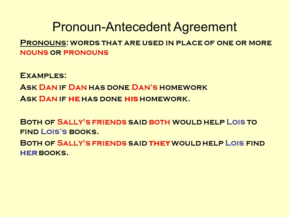 PronounAntecedent Agreement ppt download – Words of Agreement