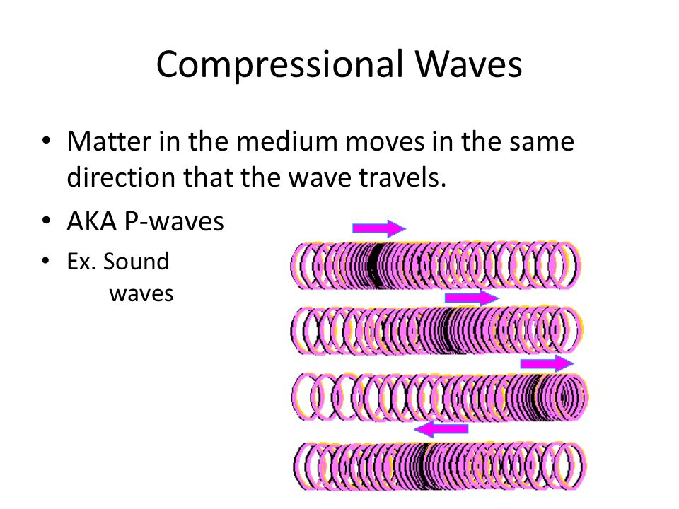 Compressional WavesMatter in the medium moves in the same direction that the wave travels. AKA P-waves.