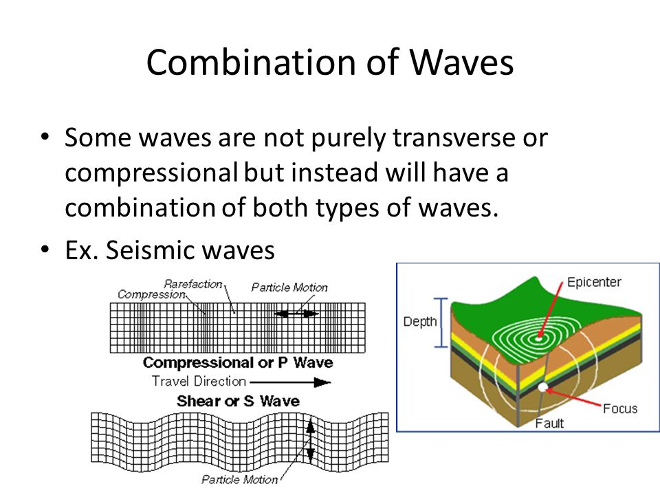Combination of Waves Some waves are not purely transverse or compressional but instead will have a combination of both types of waves.