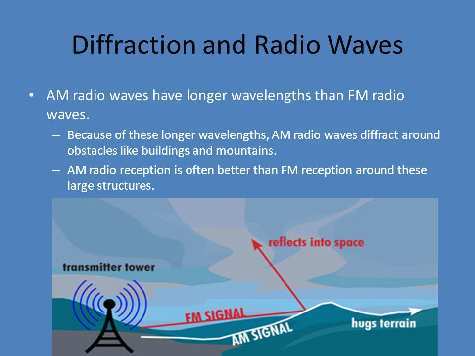 Diffraction and Radio Waves