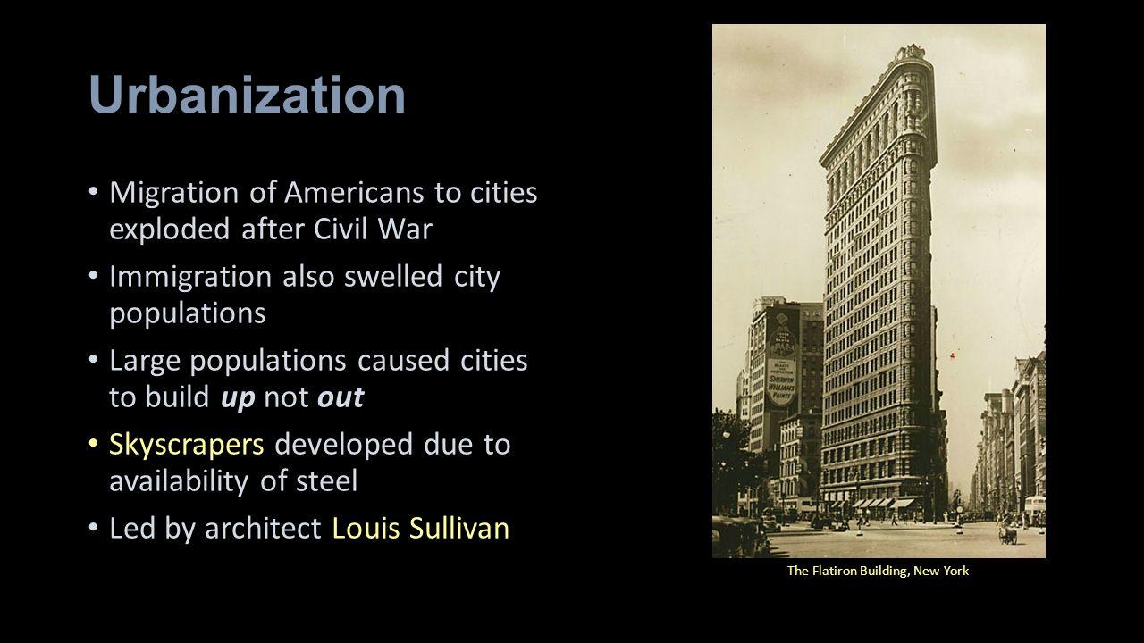 urbanization of america
