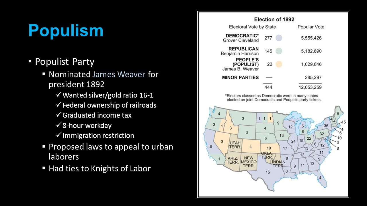 Populism Populist Party Nominated James Weaver for president 1892