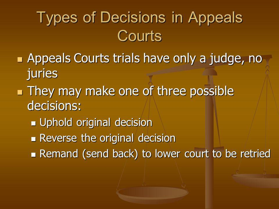 Types of Decisions in Appeals Courts