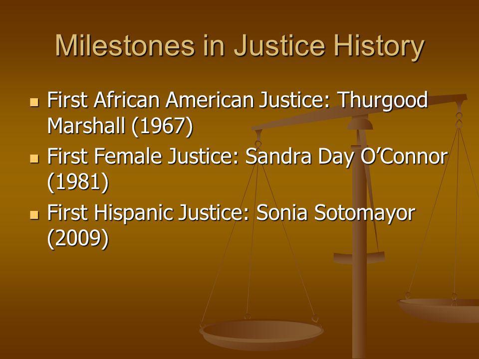 Milestones in Justice History