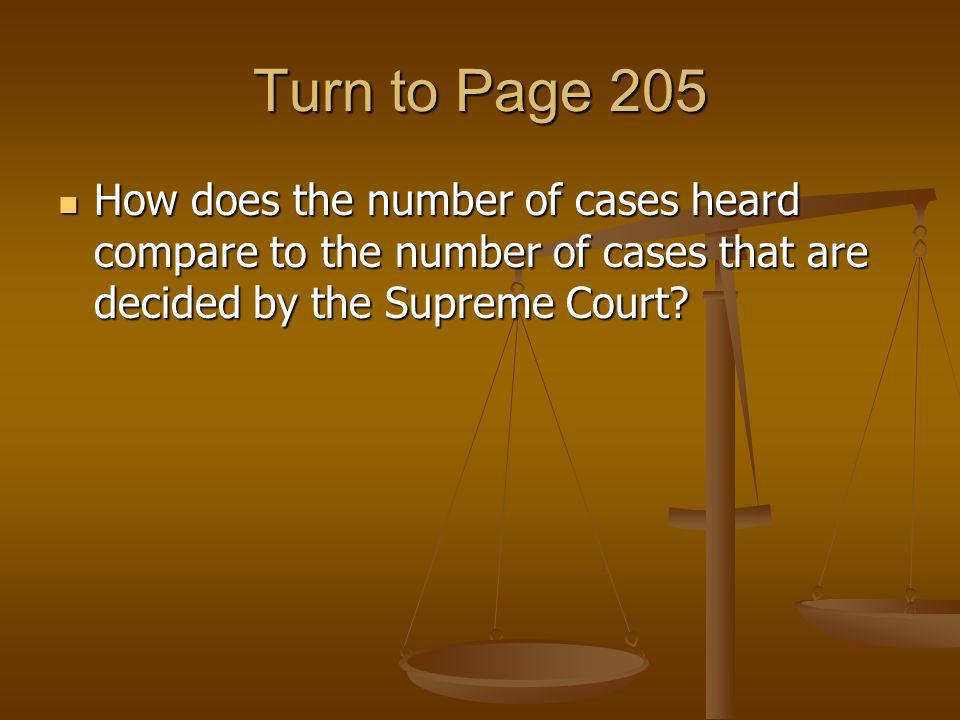 Turn to Page 205 How does the number of cases heard compare to the number of cases that are decided by the Supreme Court