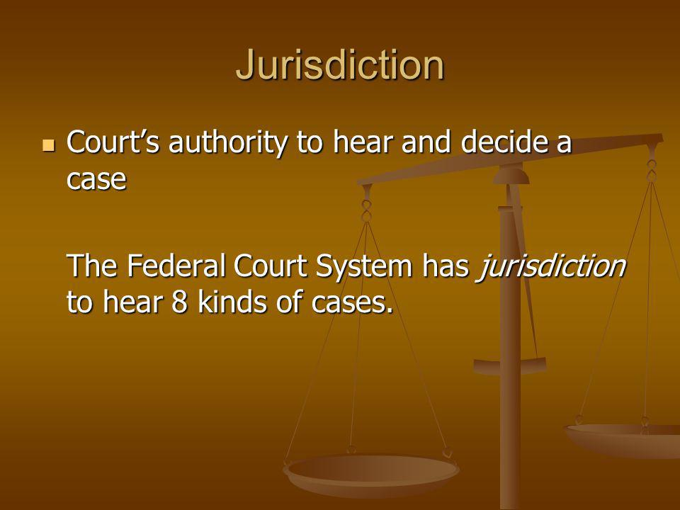 Jurisdiction Court's authority to hear and decide a case