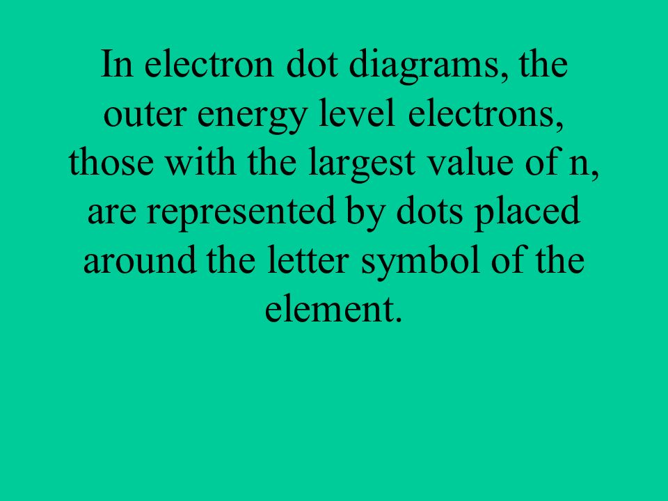 In electron dot diagrams, the outer energy level electrons, those with the largest value of n, are represented by dots placed around the letter symbol of the element.