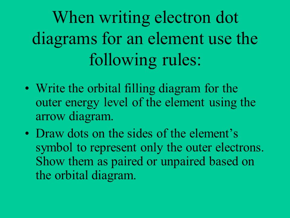 When writing electron dot diagrams for an element use the following rules: